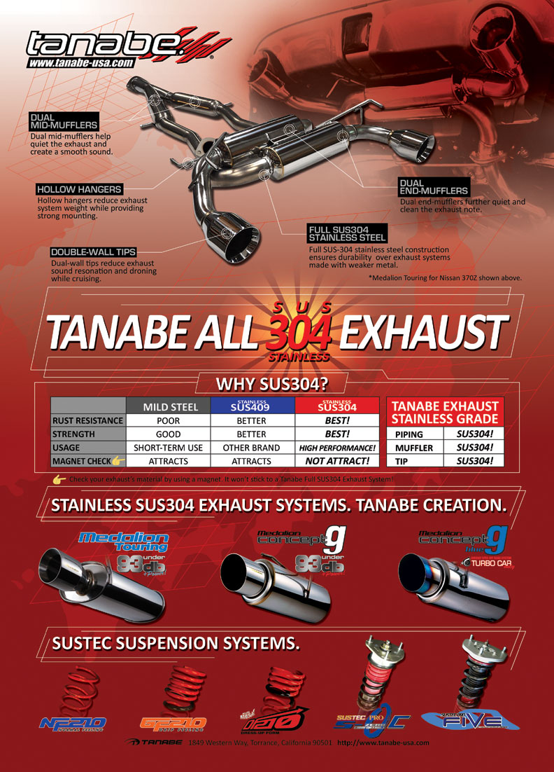 Tanabe SUS304 Stainless Steel Exhaust